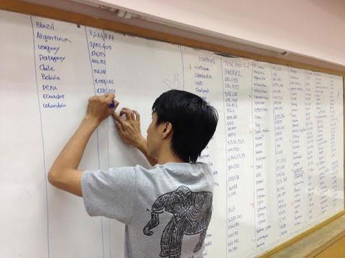 Chàng trai Việt lập kỷ lục trí nhớ siêu đẳng tại Thái Lan - anh 1
