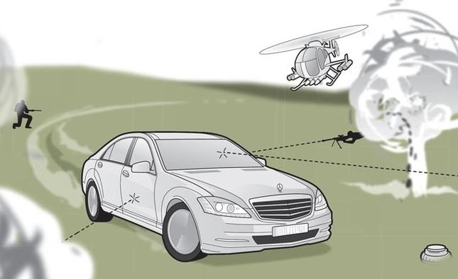 Nguyên lý hoạt động của siêu xe chống đạn - anh 1