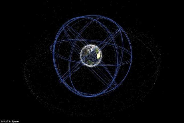 NASA: Quỹ đạo Trái đất đang là một bãi rác khổng lồ - anh 6
