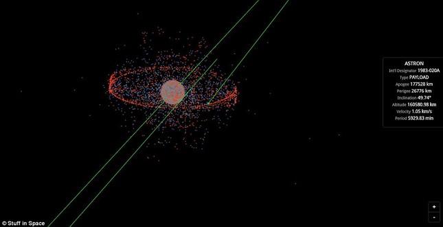 NASA: Quỹ đạo Trái đất đang là một bãi rác khổng lồ - anh 7