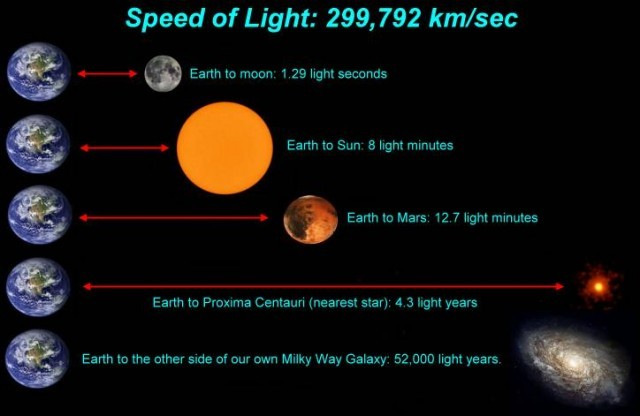 10 sự thật về vũ trụ bạn chưa từng biết - anh 9