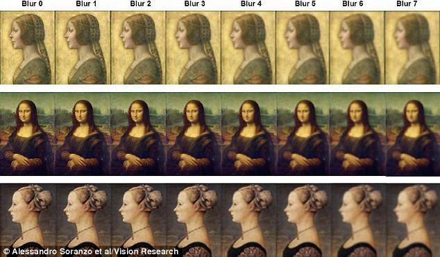 Nét hấp dẫn bí ẩn trong tranh của danh họa Leonardo da Vinci - anh 2