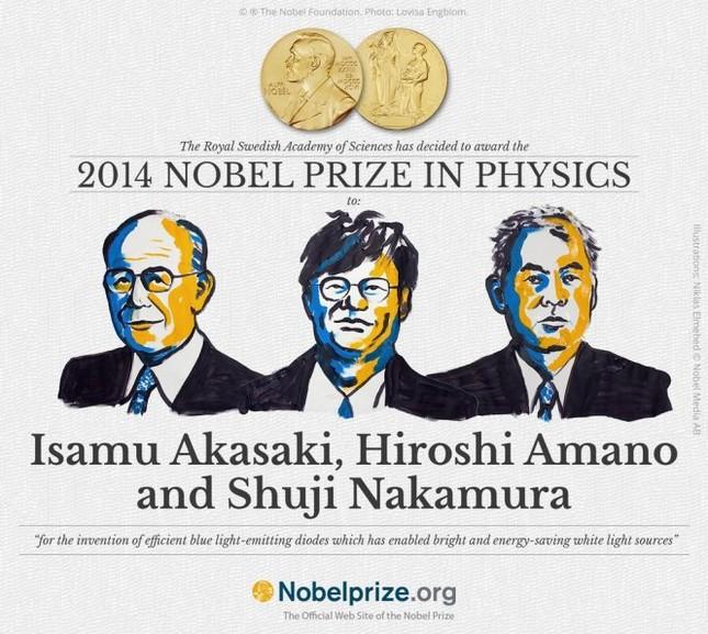 Nobel Vật lý 2014: Ánh sáng mới soi sáng thế giới - anh 1