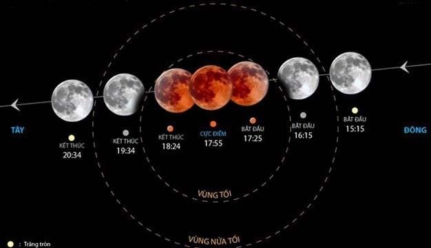 """Tối nay 8/10 xuất hiện """"trăng máu"""" - anh 2"""