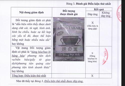 Đà Nẵng: Thu hồi, ngừng lưu thông bột ngọt Ajino Takara của công ty Hà Trung Hậu - anh 1