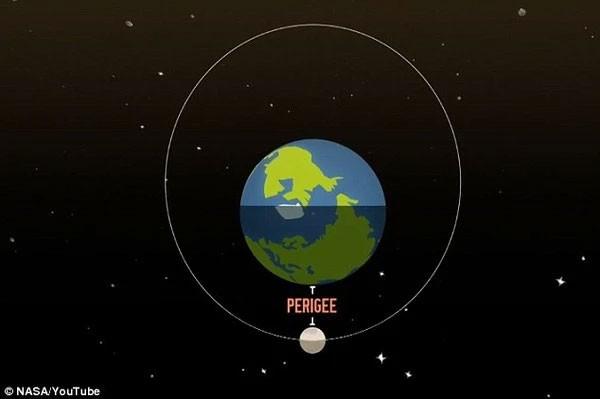 """Chờ đón hiện tượng """"Siêu trăng máu"""" lần đầu tiên xuất hiện trong 30 năm - anh 2"""