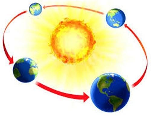 Những bí ẩn gây kinh ngạc về Mặt trời - anh 9
