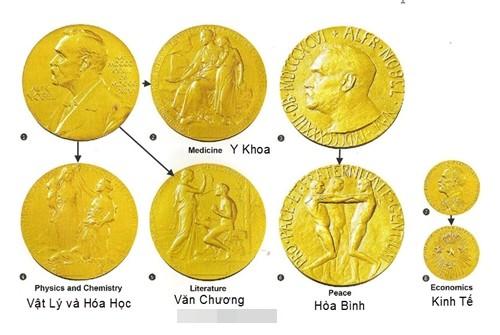 Giá trị của những tấm huy chương Nobel Hòa bình - anh 2