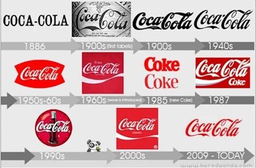 20 sự thật thú vị về Coca-Cola có thể bạn chưa biết - anh 1