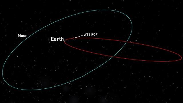 Một vật thể nhân tạo sắp đâm vào Trái Đất trong tháng 11? - anh 2