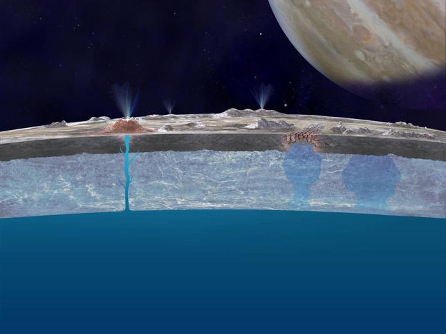 Tiết lộ bí mật truy tìm sự sống ngoài Trái đất của NASA - anh 2