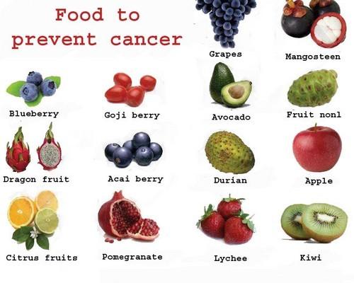 9 điều bạn cần thay đổi trong lối sống để giảm nguy cơ mắc ung thư - anh 1