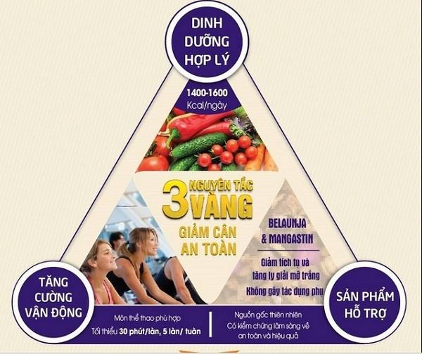 Ba nguyên tắc vàng giúp giảm cân an toàn hiệu quả - anh 2