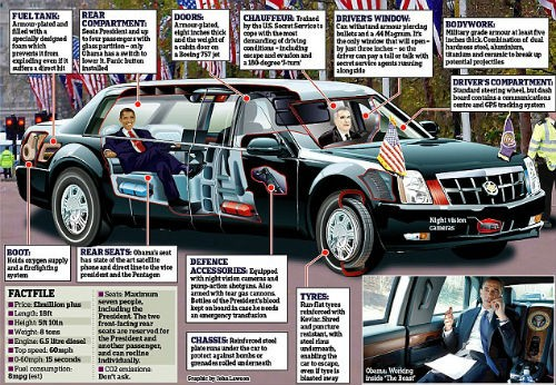 Tổng thống Obama được đội cận vệ 'trang bị tận răng' bảo vệ như thế nào? - anh 7