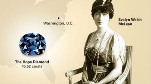 Bí ẩn hành trình 300 năm chết chóc của viên kim cương xanh Hy vọng - anh 7