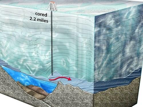 17 sự thật chưa biết về châu Nam Cực - anh 4