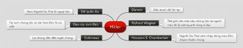 Trùm phát xít Hitler và sự thật về xu hướng tình dục bệnh hoạn - anh 7