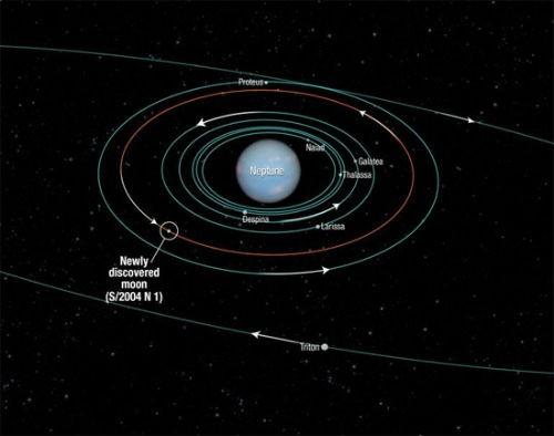 Bí mật Hải Vương tinh, hành tinh khổng lồ lớn hơn Trái đất 17 lần - anh 8