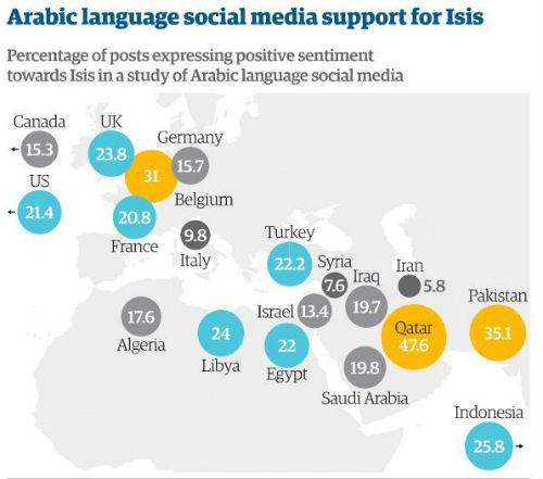 Sự bành trướng của IS trên Internet và 'cơn khát máu' dưới lý tưởng đạo Hồi chân chính - anh 4