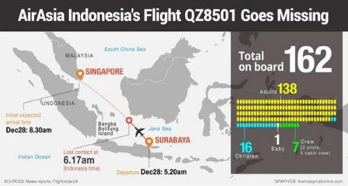 Chùm ảnh: Toàn cảnh vụ máy bay AirAsia QZ8501 mất tích - anh 12
