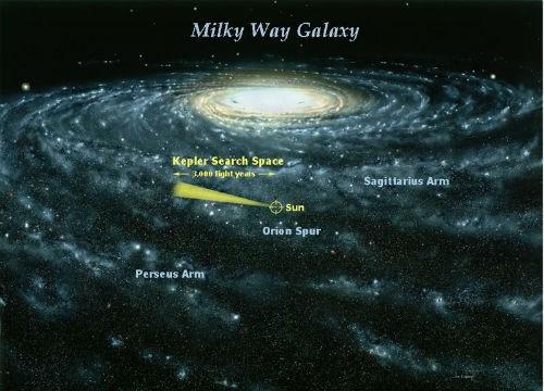 Phát hiện hành tinh giống Trái đất nhất từ trước tới nay ngoài Hệ Mặt trời - anh 6