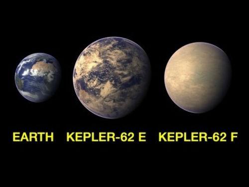Phát hiện hành tinh giống Trái đất nhất từ trước tới nay ngoài Hệ Mặt trời - anh 4