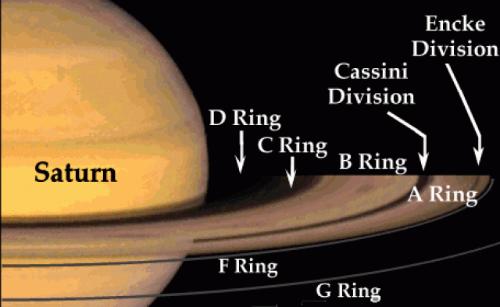 Phát hiện 'siêu sao Thổ' đại khổng lồ cách Trái Đất 434 năm ánh sáng - anh 3