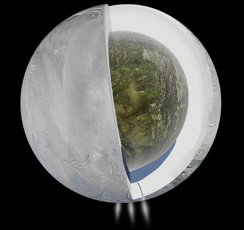 Phát hiện: Những đại dương bí ẩn tồn tại trong Hệ Mặt trời - anh 4
