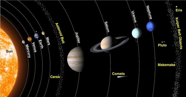 Phát hiện: NASA chụp được ảnh màu đầu tiên của sao Diêm vương - anh 2
