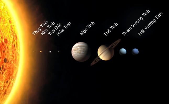 Trái đất và những khám phá đầy lý thú - anh 2