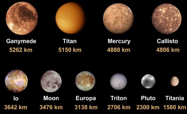 Khám phá Ganymede – Vệ tinh lớn nhất trong Hệ Mặt trời - anh 2