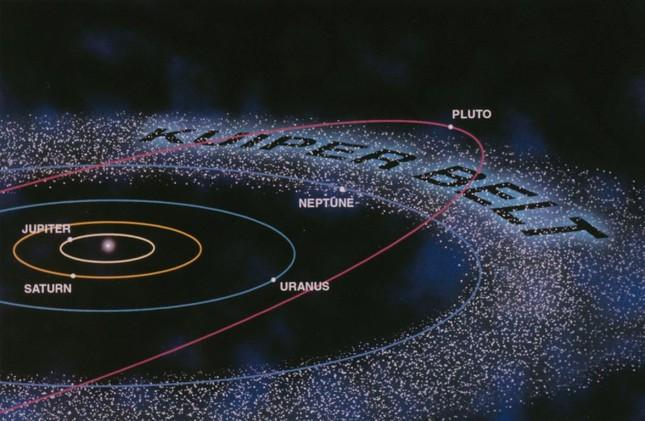 Vành đai Kuiper - Nơi khởi nguồn của những sao chổi ngắn hạn - anh 1