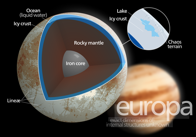 NASA: Vật chất tối bí ẩn trên mặt trăng Europa có thể là muối biển - anh 3