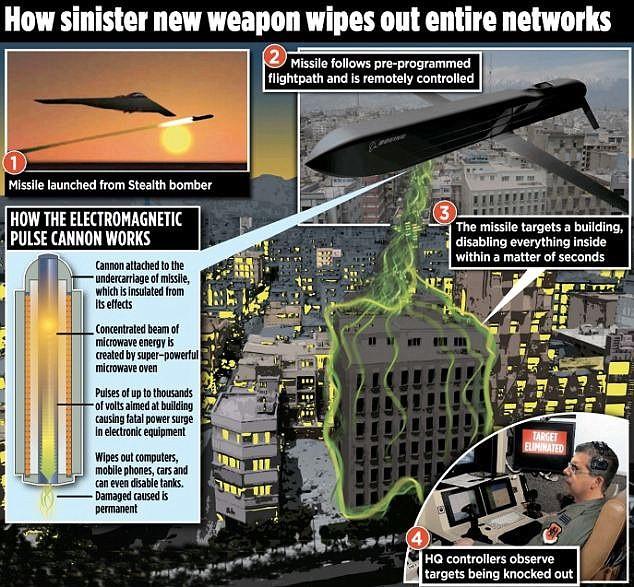 Siêu tên lửa CHAMP: 'Kẻ giết người thầm lặng' của Không quân Mỹ - anh 2
