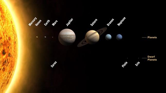 Hệ Mặt trời hình thành như thế nào? [Kỳ 1] - anh 1
