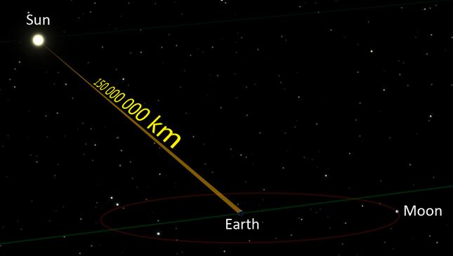 Hệ Mặt trời hình thành như thế nào? [Kỳ 1] - anh 5