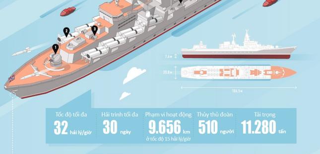 Hạm đội Biển Đen - Lực lượng dũng mãnh bậc nhất thế giới của Nga [Infographics] - anh 4