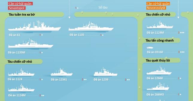Hạm đội Biển Đen - Lực lượng dũng mãnh bậc nhất thế giới của Nga [Infographics] - anh 6