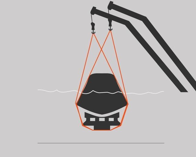 Vụ chìm tàu Trung Quốc: Hết hi vọng cứu người sống, chuyển sang thu gom hàng trăm thi thể còn lại - anh 4
