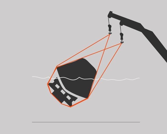 Vụ chìm tàu Trung Quốc: Hết hi vọng cứu người sống, chuyển sang thu gom hàng trăm thi thể còn lại - anh 5
