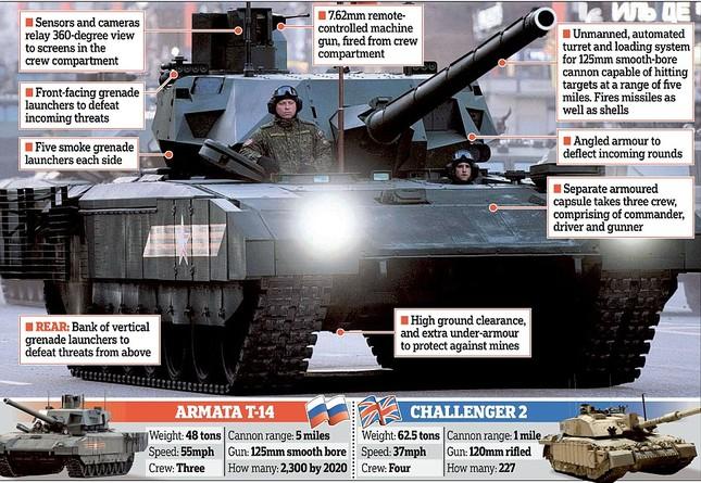 Sức mạnh bí mật của siêu tăng T-14 Armata của Nga - anh 2
