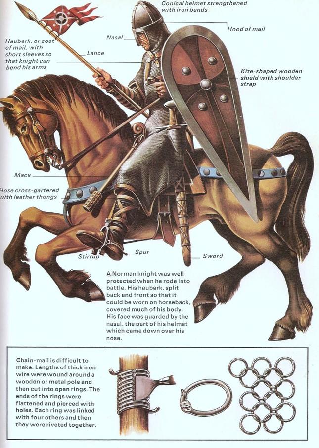 10 đội kỵ binh dũng mãnh nhất lịch sử thế giới - anh 12