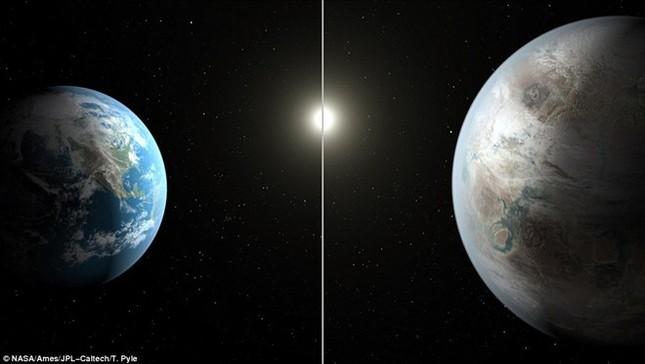 NASA: Phát hiện hành tinh giống Trái đất nhất từ trước đến nay - anh 2