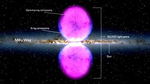 10 bí ẩn vũ trụ lớn nhất, thách thức giới khoa học hiện đại - anh 1