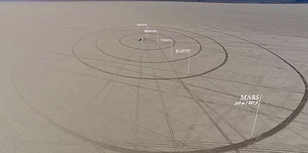 Tạo dựng mô hình Hệ Mặt trời đầu tiên trên thế giới - anh 2