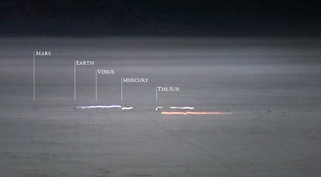 Tạo dựng mô hình Hệ Mặt trời đầu tiên trên thế giới - anh 5
