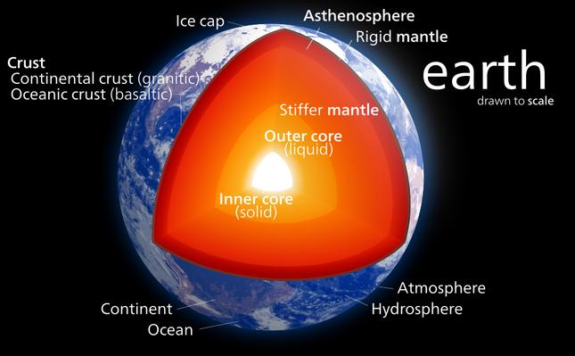 Phát hiện dạng vật chất kì lạ trong lòng Trái Đất - anh 2