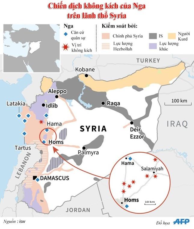 Thế trận áp đảo của Nga sau 5 ngày không kích IS dữ dội - anh 1