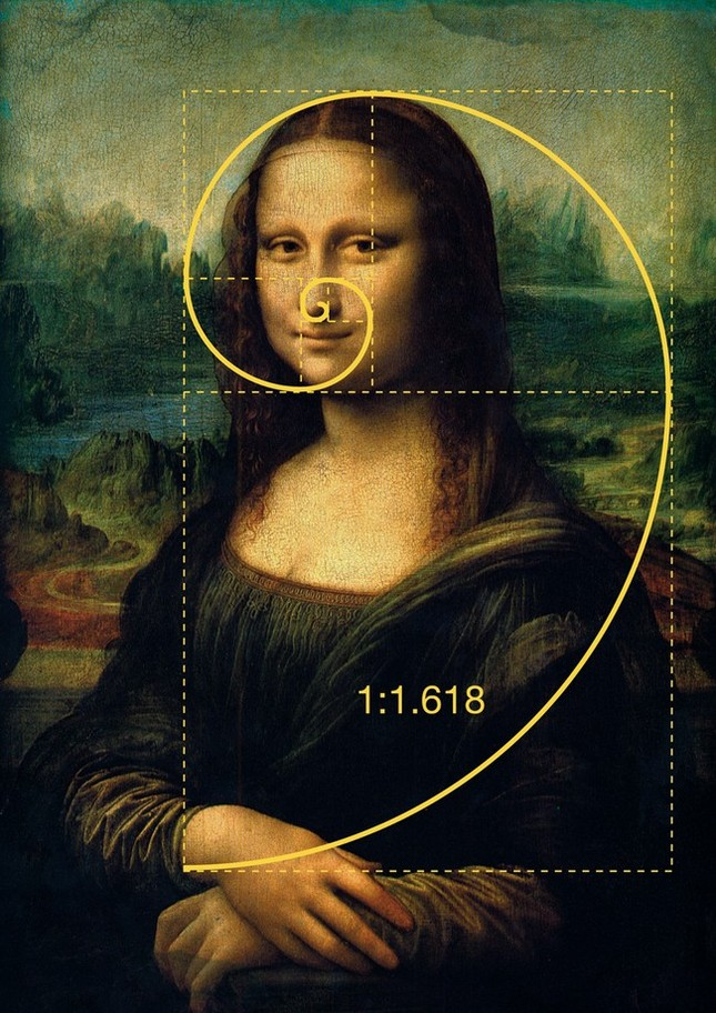 Giải mật 8 bí ẩn lớn nhất trong họa phẩm Mona Lisa của Da Vinci - anh 5
