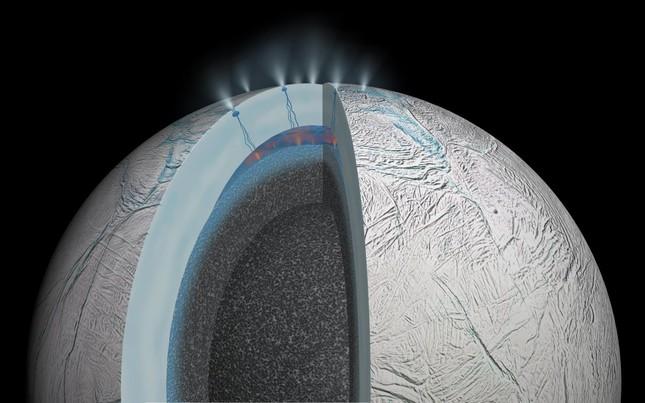 Những bằng chứng về sự tồn tại sự sống ngoài hành tinh - anh 7